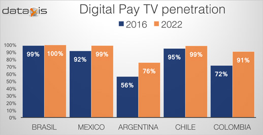 Dataxis_TV-Paga-Digital