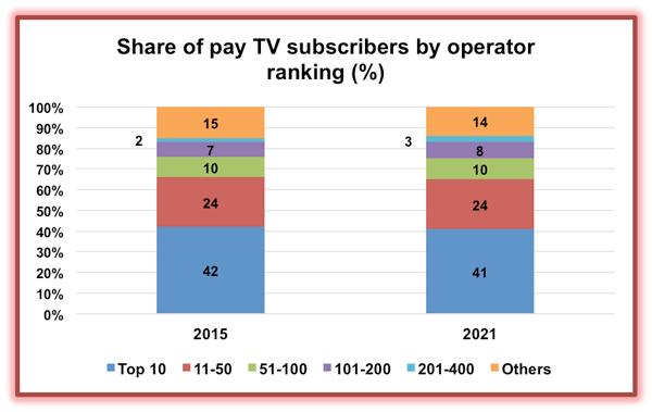 PayTV-916