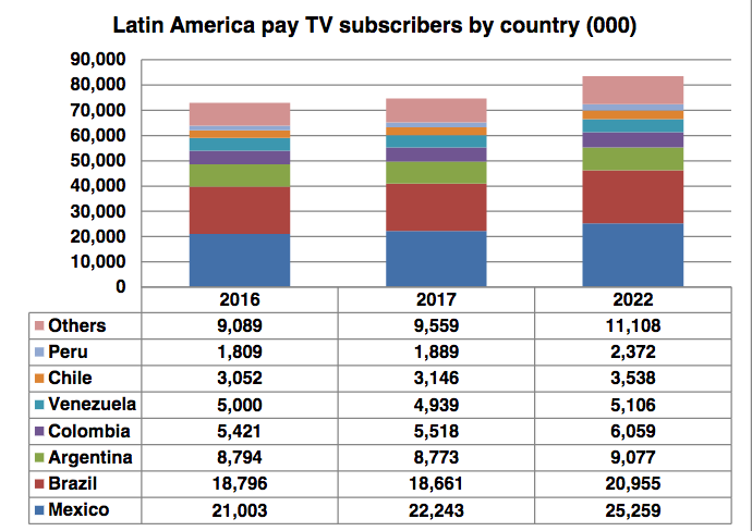 TV-paga-Mexico-Brasil